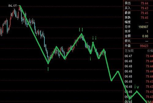 美元指数即将迎来一波单边行情,首选欧元多头