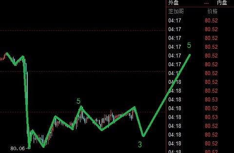 美元指数有望反弹,欧元适合短线操作
