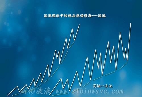 波浪理论中的极品形态一波流