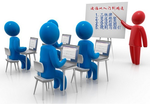 波浪理论系统培训-每周更新创业股指策略(第七十七期)