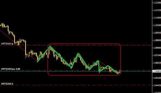 美元指数高位终结,短线270点欧美