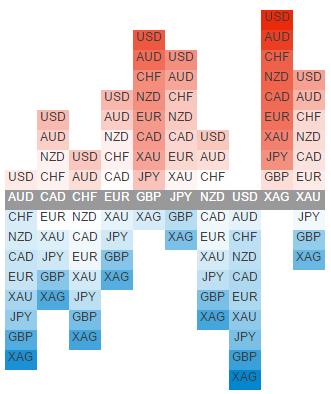 11月1上证指数正在黎明之前-美元即将反弹