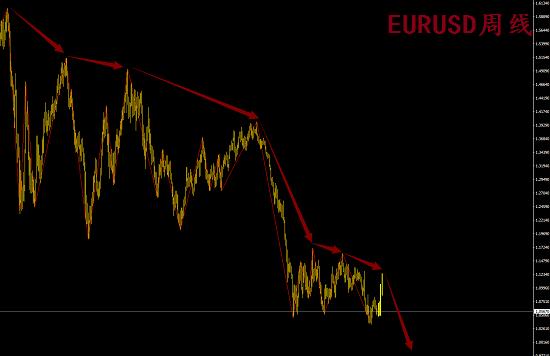 EUR227