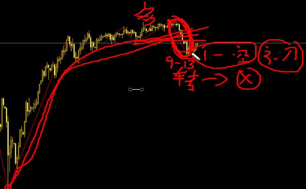 斯彬教你读势-9月中旬英镑与商品货币(下)