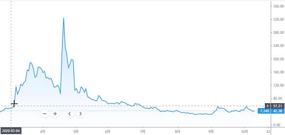 一级台风-深度版本波动率
